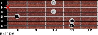 Bb11/D# for guitar on frets 11, 11, 8, 10, x, 10