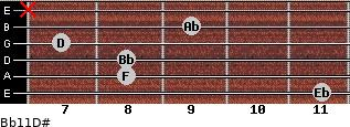 Bb11/D# for guitar on frets 11, 8, 8, 7, 9, x