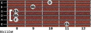 Bb11/D# for guitar on frets 11, 8, 8, 8, 9, 10