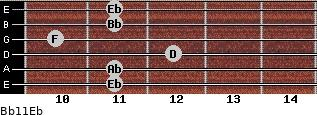 Bb11/Eb for guitar on frets 11, 11, 12, 10, 11, 11
