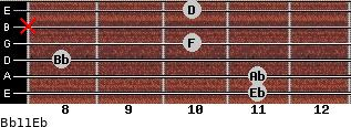 Bb11/Eb for guitar on frets 11, 11, 8, 10, x, 10
