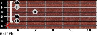 Bb11/Eb for guitar on frets x, 6, 6, 7, 6, 6