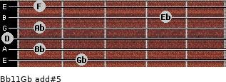 Bb11/Gb add(#5) for guitar on frets 2, 1, 0, 1, 4, 1