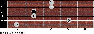 Bb11/Gb add(#5) for guitar on frets 2, 5, 3, 3, 4, 4