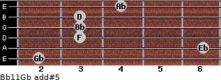 Bb11/Gb add(#5) for guitar on frets 2, 6, 3, 3, 3, 4