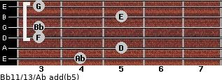 Bb11/13/Ab add(b5) guitar chord