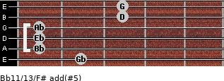 Bb11/13/F# add(#5) guitar chord