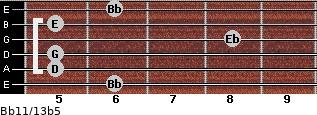 Bb11/13b5 for guitar on frets 6, 5, 5, 8, 5, 6