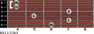 Bb11/13b5 for guitar on frets 6, 7, 5, 7, 4, 4