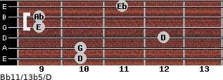 Bb11/13b5/D for guitar on frets 10, 10, 12, 9, 9, 11
