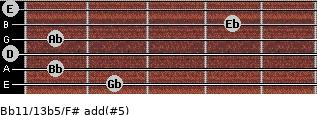 Bb11/13b5/F# add(#5) guitar chord