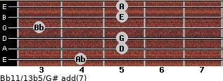 Bb11/13b5/G# add(7) guitar chord
