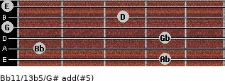 Bb11/13b5/G# add(#5) guitar chord