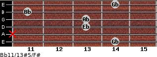 Bb11/13#5/F# for guitar on frets 14, x, 13, 13, 11, 14