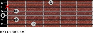 Bb11/13#5/F# for guitar on frets 2, 1, 0, 1, x, 3