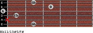 Bb11/13#5/F# for guitar on frets 2, x, 1, 0, 3, 2