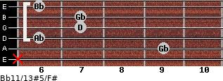 Bb11/13#5/F# for guitar on frets x, 9, 6, 7, 7, 6