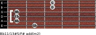 Bb11/13#5/F# add(m2) guitar chord