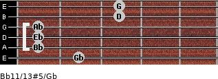 Bb11/13#5/Gb guitar chord