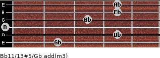 Bb11/13#5/Gb add(m3) guitar chord