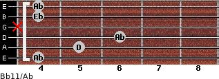 Bb11/Ab for guitar on frets 4, 5, 6, x, 4, 4