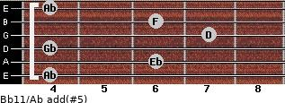 Bb11/Ab add(#5) for guitar on frets 4, 6, 4, 7, 6, 4