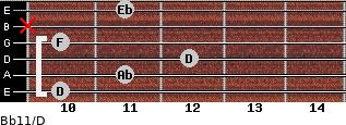 Bb11/D for guitar on frets 10, 11, 12, 10, x, 11