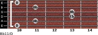 Bb11/D for guitar on frets 10, 11, 13, 13, 11, 10