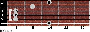 Bb11/D for guitar on frets 10, 8, 8, 8, 9, 10