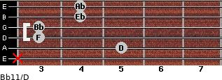 Bb11/D for guitar on frets x, 5, 3, 3, 4, 4