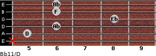 Bb11/D for guitar on frets x, 5, 6, 8, 6, 6
