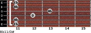 Bb11/D# for guitar on frets 11, 11, 12, 13, 11, 11