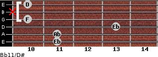 Bb11/D# for guitar on frets 11, 11, 13, 10, x, 10