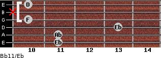 Bb11/Eb for guitar on frets 11, 11, 13, 10, x, 10