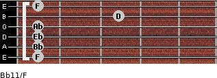 Bb11/F for guitar on frets 1, 1, 1, 1, 3, 1