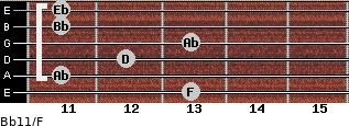 Bb11/F for guitar on frets 13, 11, 12, 13, 11, 11