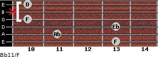 Bb11/F for guitar on frets 13, 11, 13, 10, x, 10