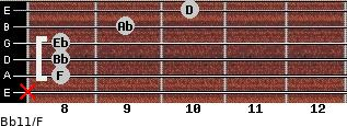 Bb11/F for guitar on frets x, 8, 8, 8, 9, 10