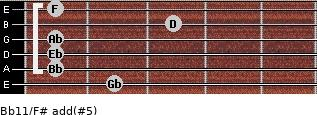 Bb11/F# add(#5) guitar chord