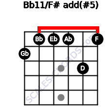 Bb11\F#add(#5) guitar chord