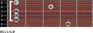 Bb11/G# for guitar on frets 4, 1, 1, 1, 3, 1