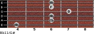 Bb11/G# for guitar on frets 4, 6, 6, 7, 6, 6