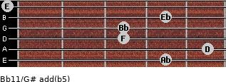 Bb11/G# add(b5) guitar chord