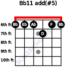 Bb11add(#5) guitar chord