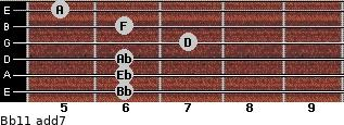 Bb11 add(7) guitar chord