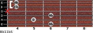 Bb11b5 for guitar on frets 6, 5, 6, x, 4, 4