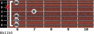 Bb11b5 for guitar on frets 6, 6, 6, 7, x, 6