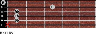 Bb11b5 for guitar on frets x, 1, 1, 1, 3, 0