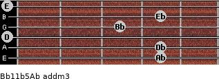 Bb11b5/Ab add(m3) guitar chord
