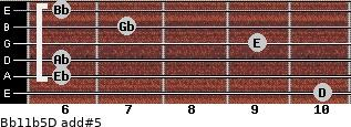 Bb11b5/D add(#5) guitar chord